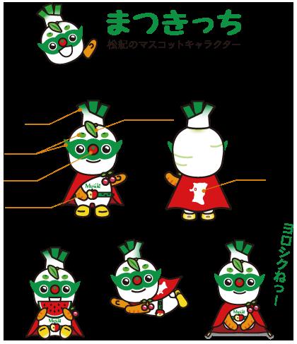 まつきっち 松紀のマスコットキャラクター